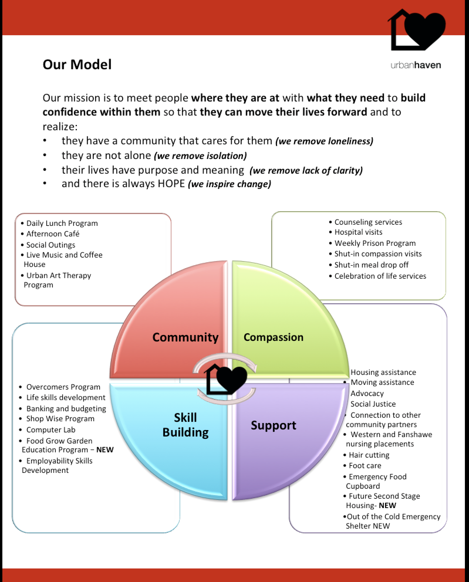 Our Programs & Services